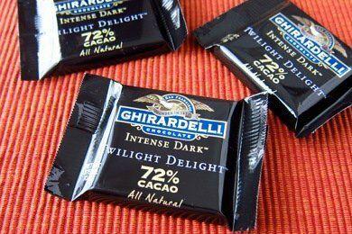An Ounce of Dark Chocolate