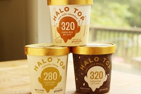 Halo Top Review