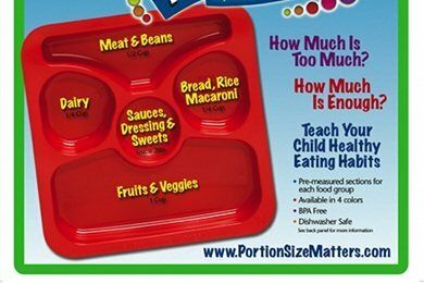 Portion Size Plates